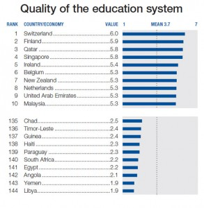 Quality-of-education-system
