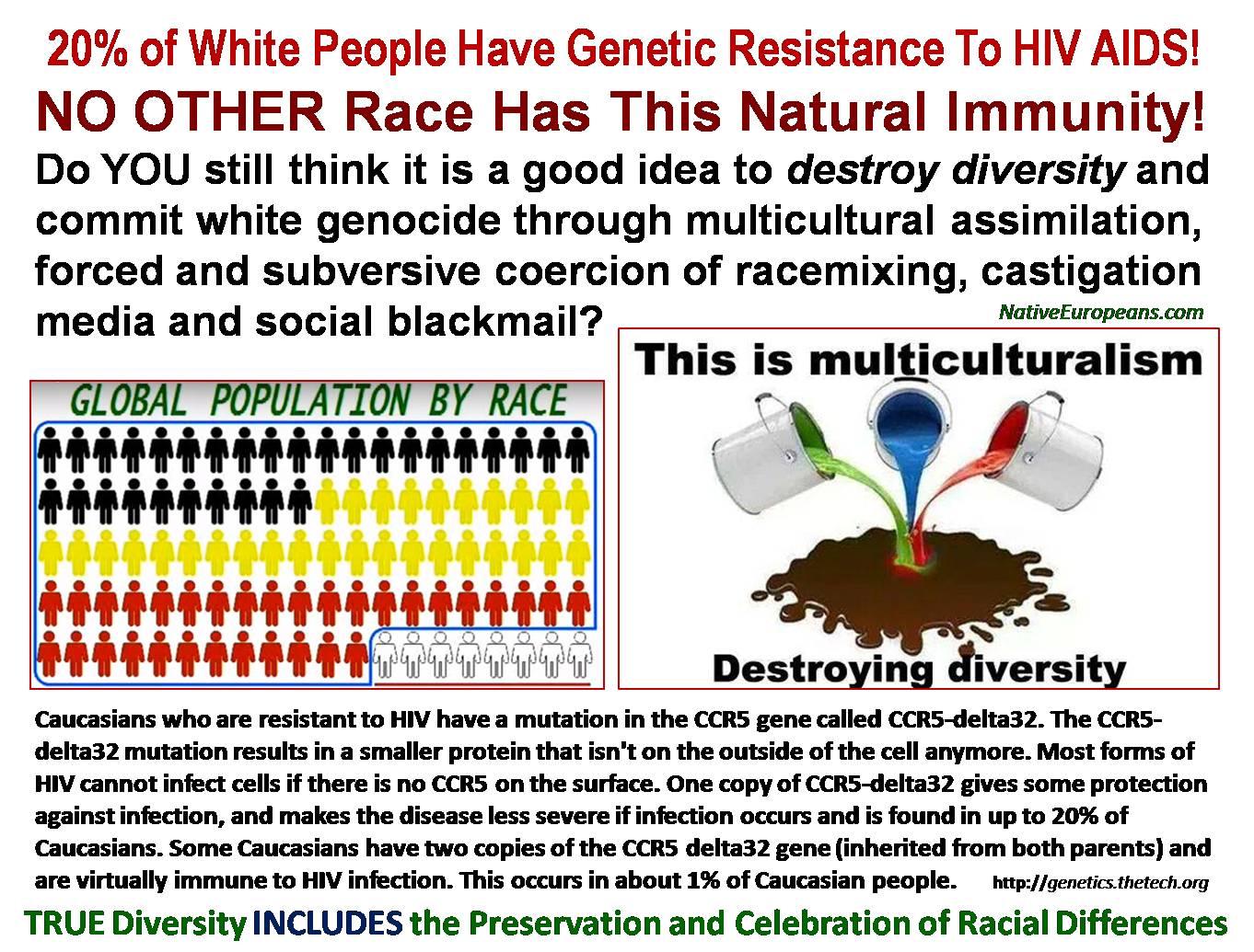 diversityaids1