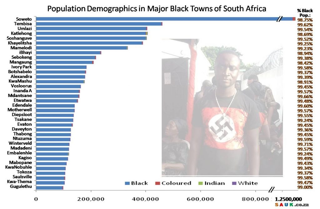 Soweto race purity