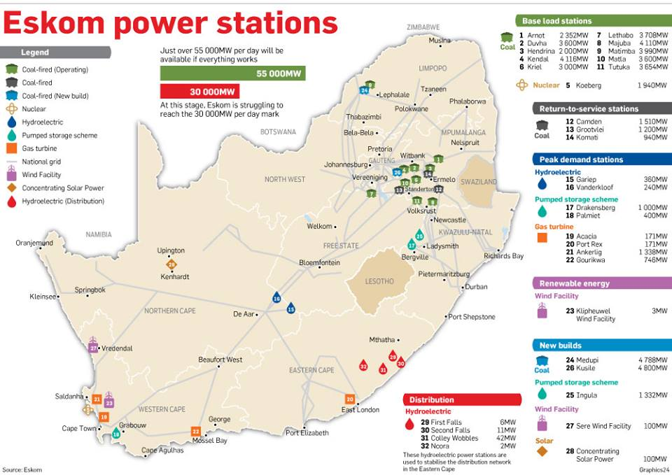 Can this actually be true?: Chinese Bank Takes Absolute Control Over All Eskom Power Stations In South Africa