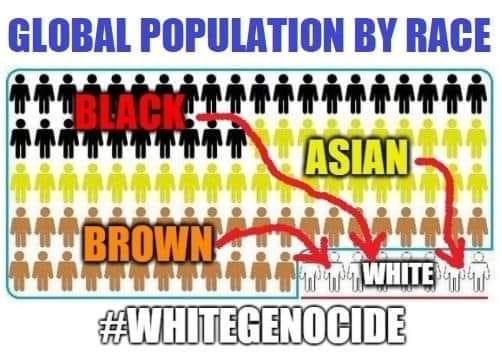 White minority